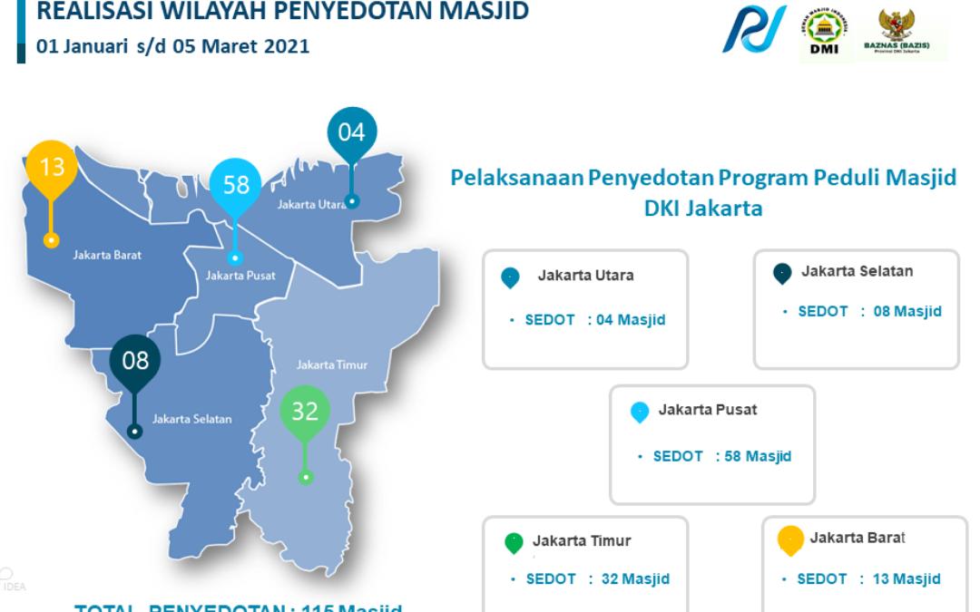 Realisasi Penyedotan Program Peduli Lingkungan Masjid